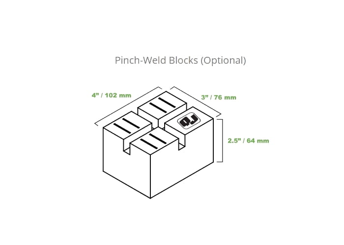 QuickJack Rubber Block Specs