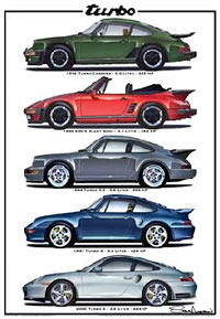 911 Turbo History - PelicanParts.com