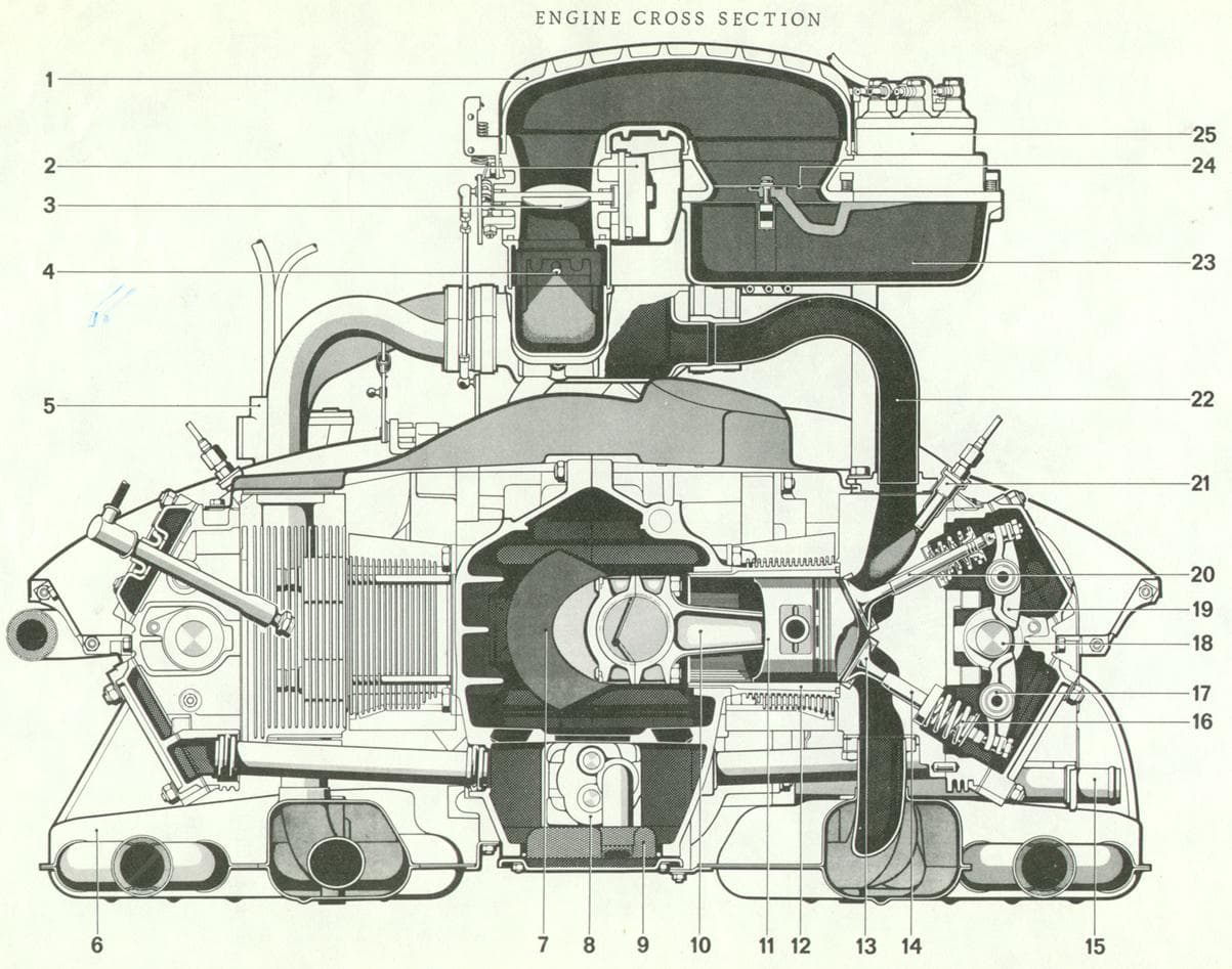 Porsche Carrera Engine Diagram The Portal And Forum Of Wiring Diagrams Img Rh 49 Andreas Bolz De Four Cam